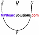 MP Board 12th Physics Chapter 2 Electrostatic Potential and Capacitance Important Questions - 5