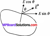 MP Board 12th Physics Chapter 2 Electrostatic Potential and Capacitance Important Questions - 4