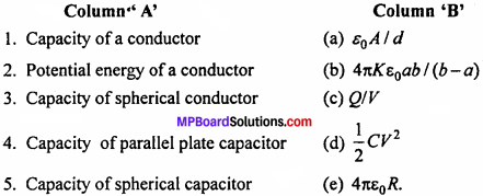 MP Board 12th Physics Chapter 2 Electrostatic Potential and Capacitance Important Questions - 1
