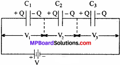 MP Board 12th Physics Chapter 2 Electrostatic Potential and Capacitance Important Questions - 15
