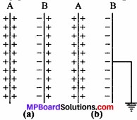 MP Board 12th Physics Chapter 2 Electrostatic Potential and Capacitance Important Questions - 13