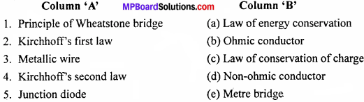 MP Board 12th Physics Important Questions Chapter 3 Current Electricity - 1