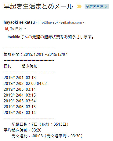 20191208_hayaoki