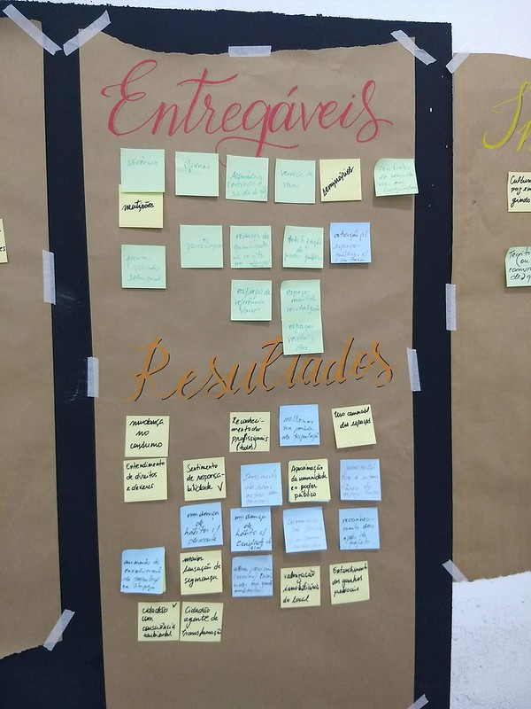 Cartaz de Entregáveis e Resultados do Projeto Varre Vila na oficina de construção da Teoria da Mudança, Setembro 2019