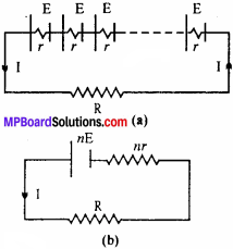 MP Board 12th Physics Important Questions Chapter 3 Current Electricity - 28
