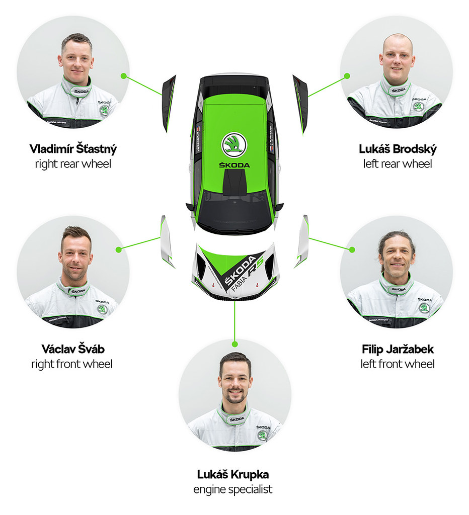 mechanics-motorsport-positions-english-infographics-new