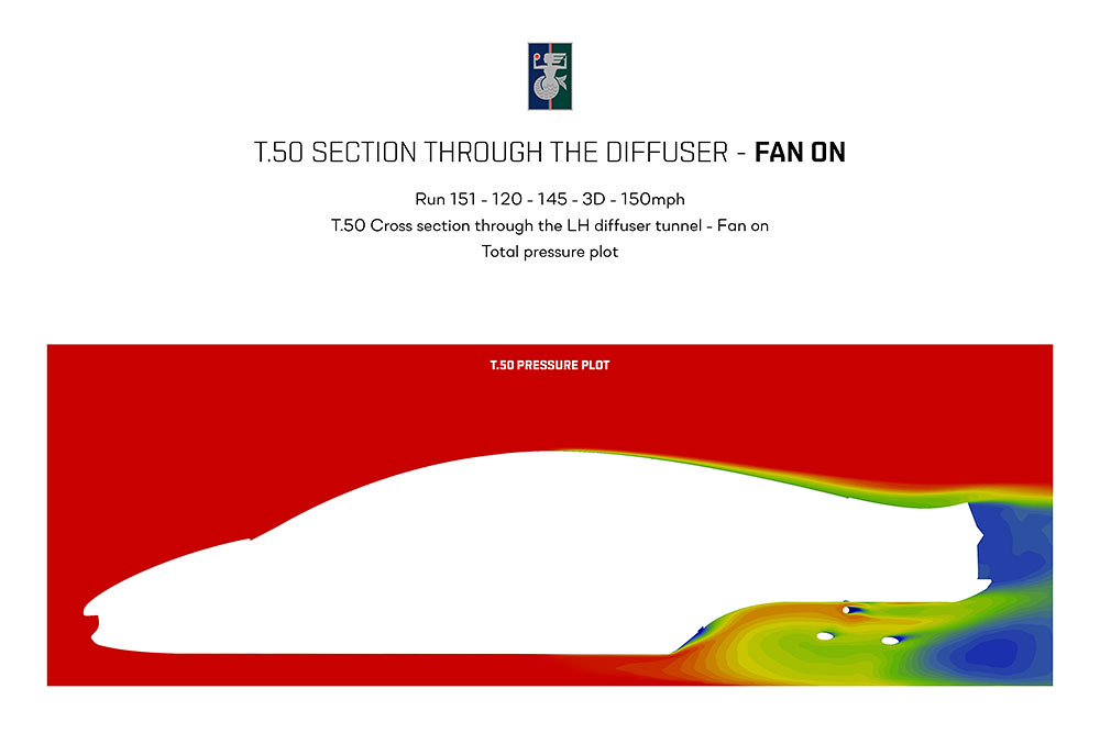 T.50 Section through the diffuser - Fan ON