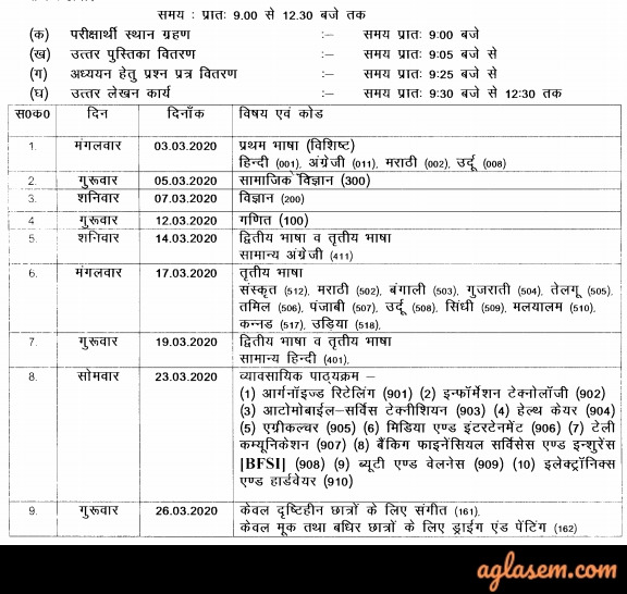 CG Board 10th Time Table 2020 (Exams Cancelled) | CGBSE 10th Time Table 2020