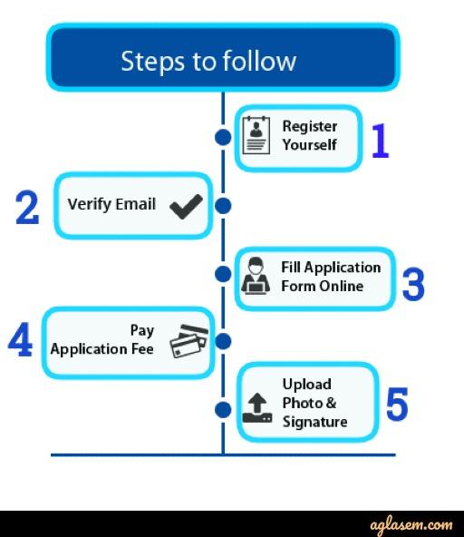 SRMJEEM 2020 Application process