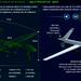 Los nuevos drones Predator del Ejército español | Grafico
