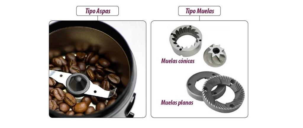 Tipos de muiños de cafés