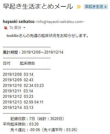 20191215_hayaoki