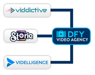 DFY Video Agency Review - Create Your Own Software Business In Minutes 9