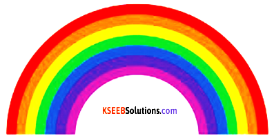 KSEEB Solutions for Class 6 English Poem Chapter 1 The Rainbow 4