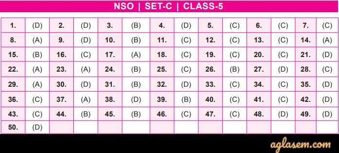 NSO Answer Key 2019-20 Class 5 Set C