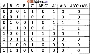 2nd PUC Computer Science Logic Gates Three Marks Questions and Answers 25