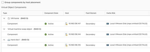 Can I still provision VMs when a vSAN Stretched Cluster site has failed? Part II