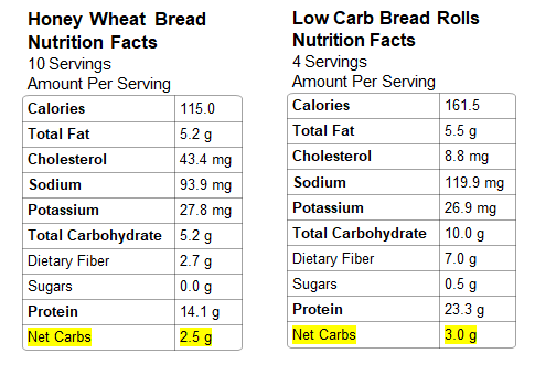 Nutrition Info: Honey Wheat Bread & Buns