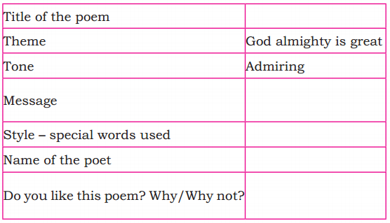 KSEEB Solutions for Class 6 English Poem Chapter 4 All Things Bright and Beautiful 2