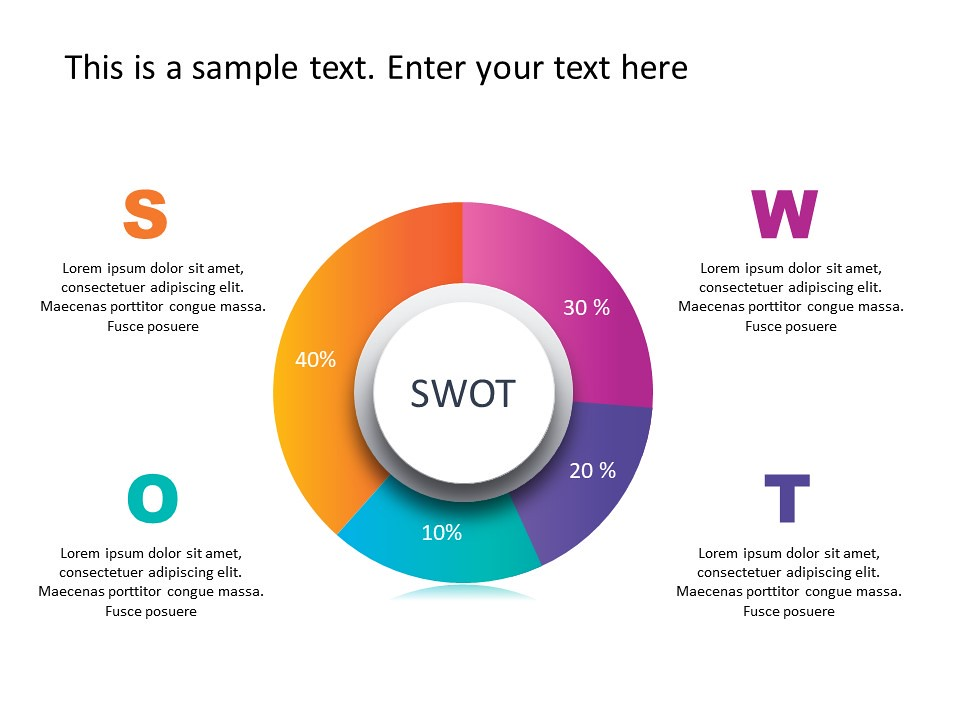 Free Swot Analysis Powerpoint Template Since 2020 Is Comin Flickr