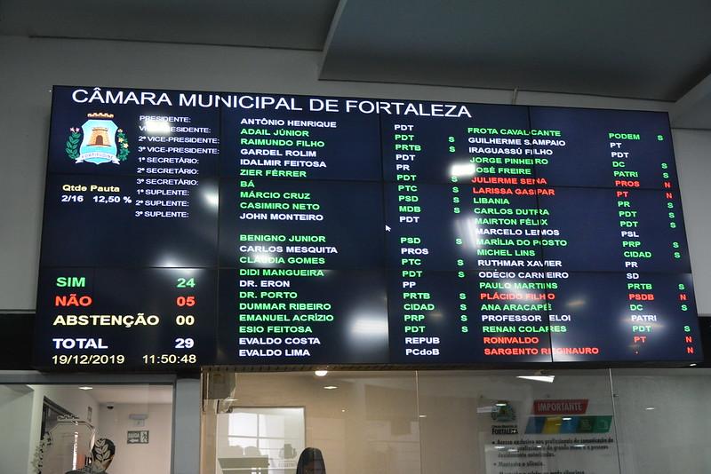 Votação do projeto de lei complementar n° 45/2019 (Sabiaguaba)