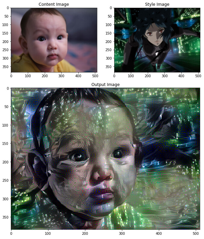 Copy of Neural Style Transfer with Eager Execution gots