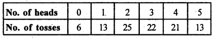 2nd PUC Statistics previous year Question paper March 2015 - 44