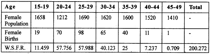 2nd PUC Statistics previous year Question paper March 2015 - 9