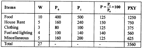 2nd PUC Statistics previous year Question paper March 2015 - 12