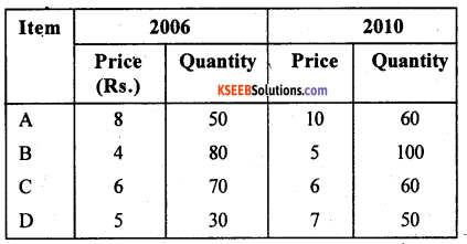 2nd PUC Statistics previous year Question paper March 2015 - 36