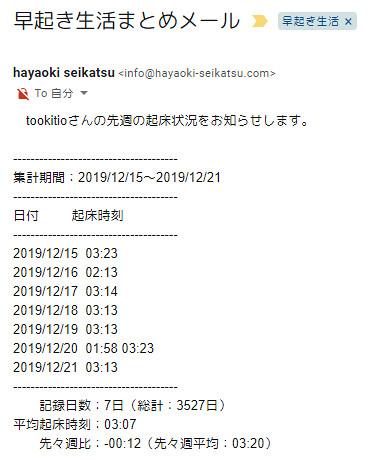 20191222_hayaoki