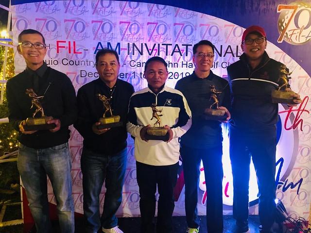 ECY Am team trophy