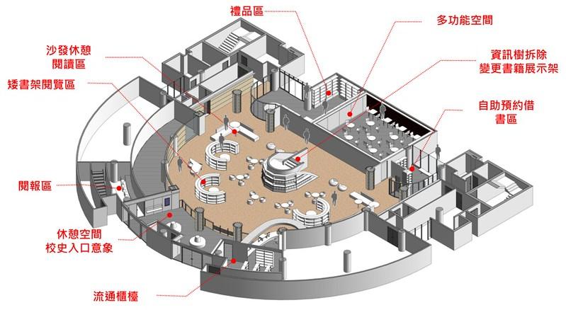 一樓空間改造3D模擬示意圖。圖/蔡妍芳提供。