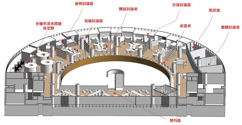 三樓空間改造3D模擬示意圖。圖/蔡妍芳提供。