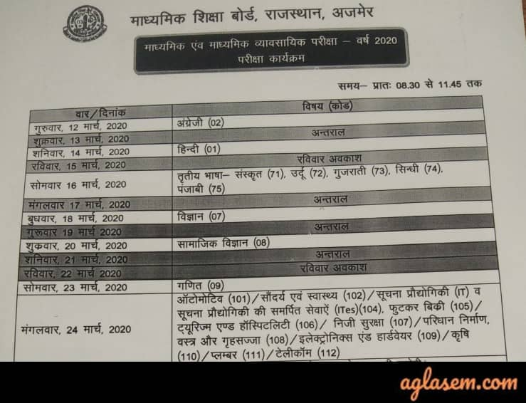 RBSE 10th Time Table 2020