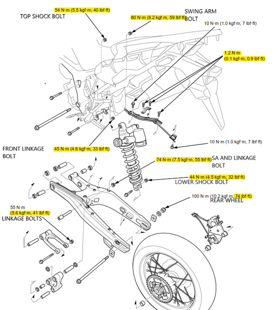 Swing arm linkage and shock torque values