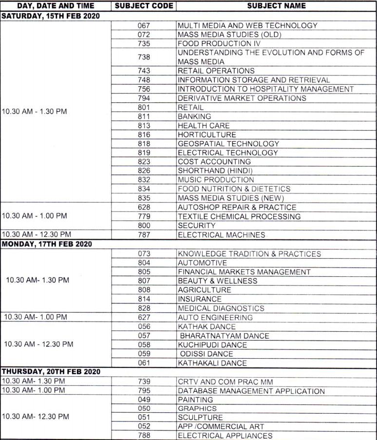 CBSE Class 12 Exam Date Sheet