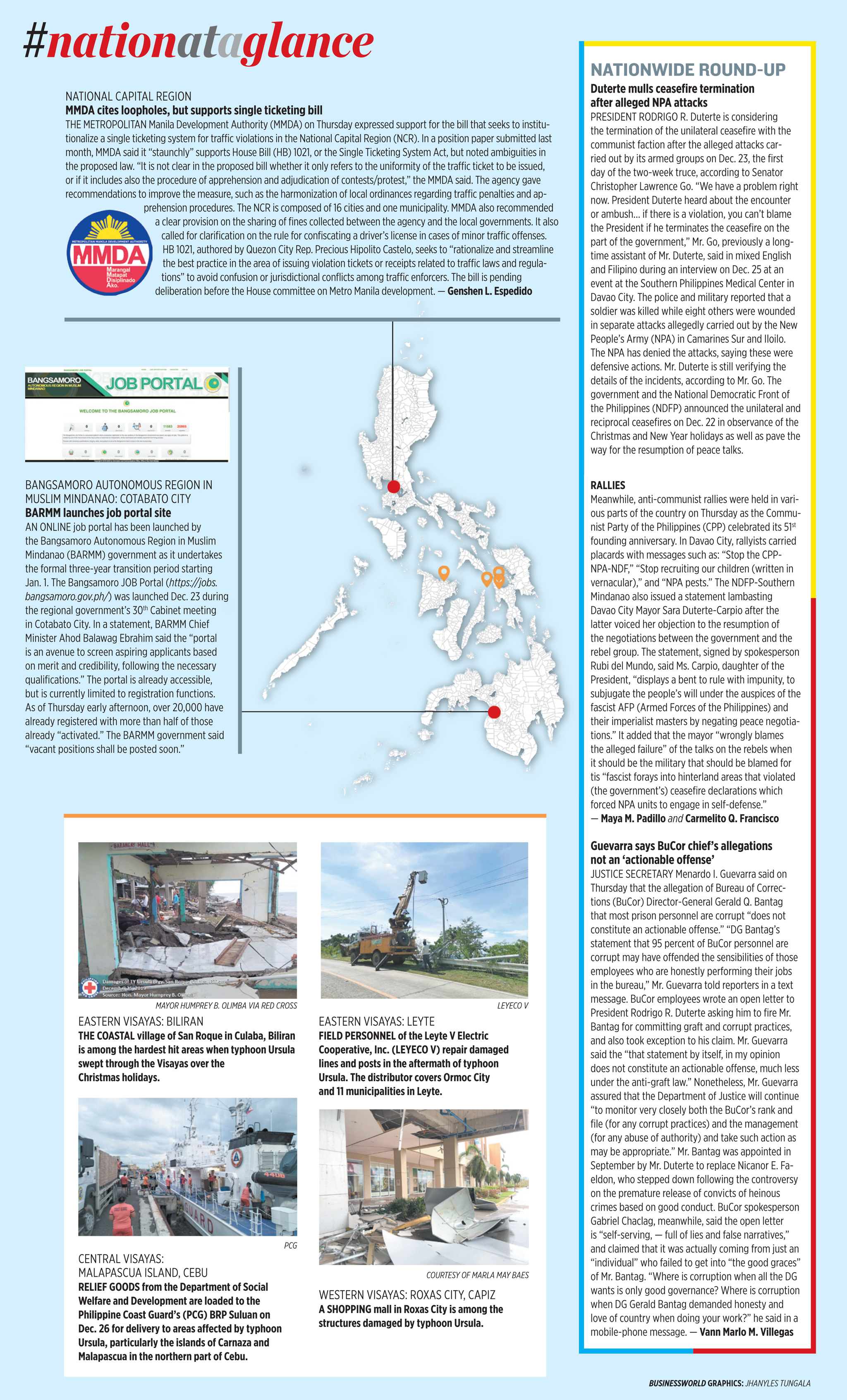 Nation at a Glance — (12/27/19)