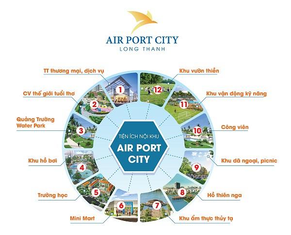 Tiện ích Long Thành Airport City