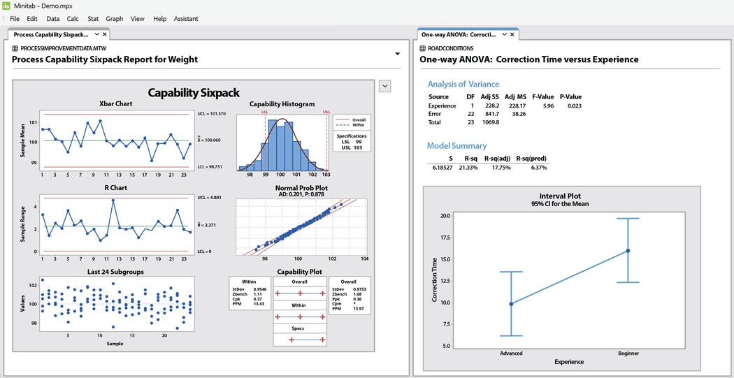 Working with Minitab 19.20 full license