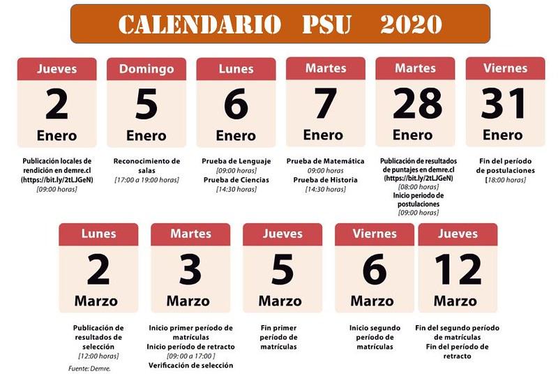 PSU2020