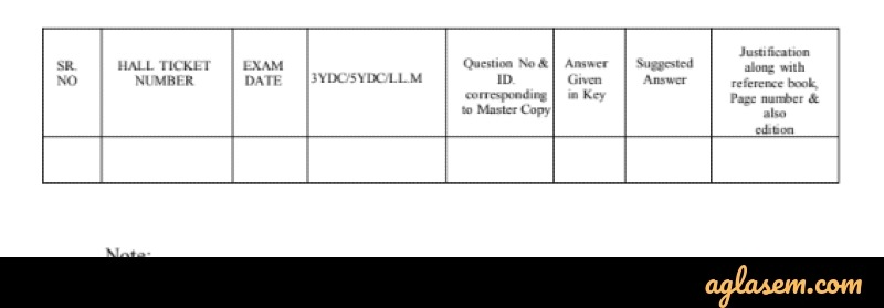 Objections Against TS LAWCET 2020 Answer Key