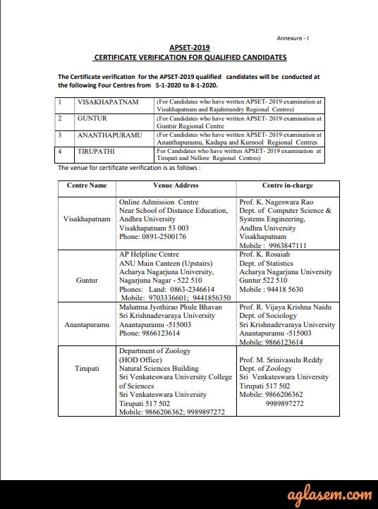 APSET 2019 certificate verification date