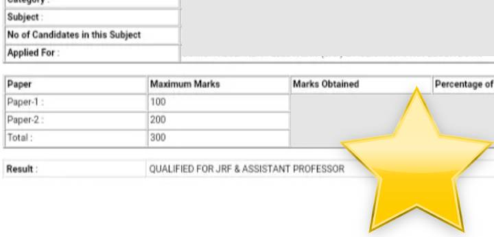 Qualified for JRF and Assistant Professor