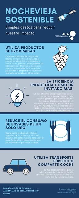 ACA te ayuda a disfrutar de una nochevieja más sostenible