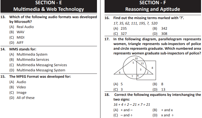 Silverzone iiO Syllabus and Sample Papers for Class 11
