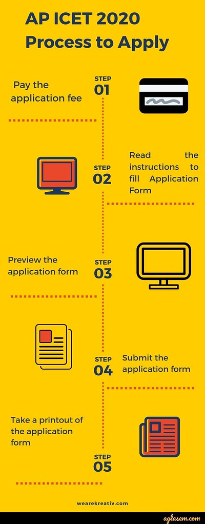 AP ICET 2020 application form filling process