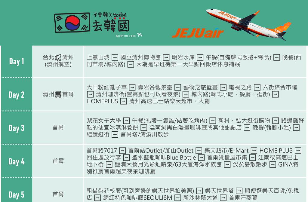 2020最新清州國際機場攻略出入境/交通/市內外巴士/公車/退稅 一次解析 (청주국제공항) @Gina Lin