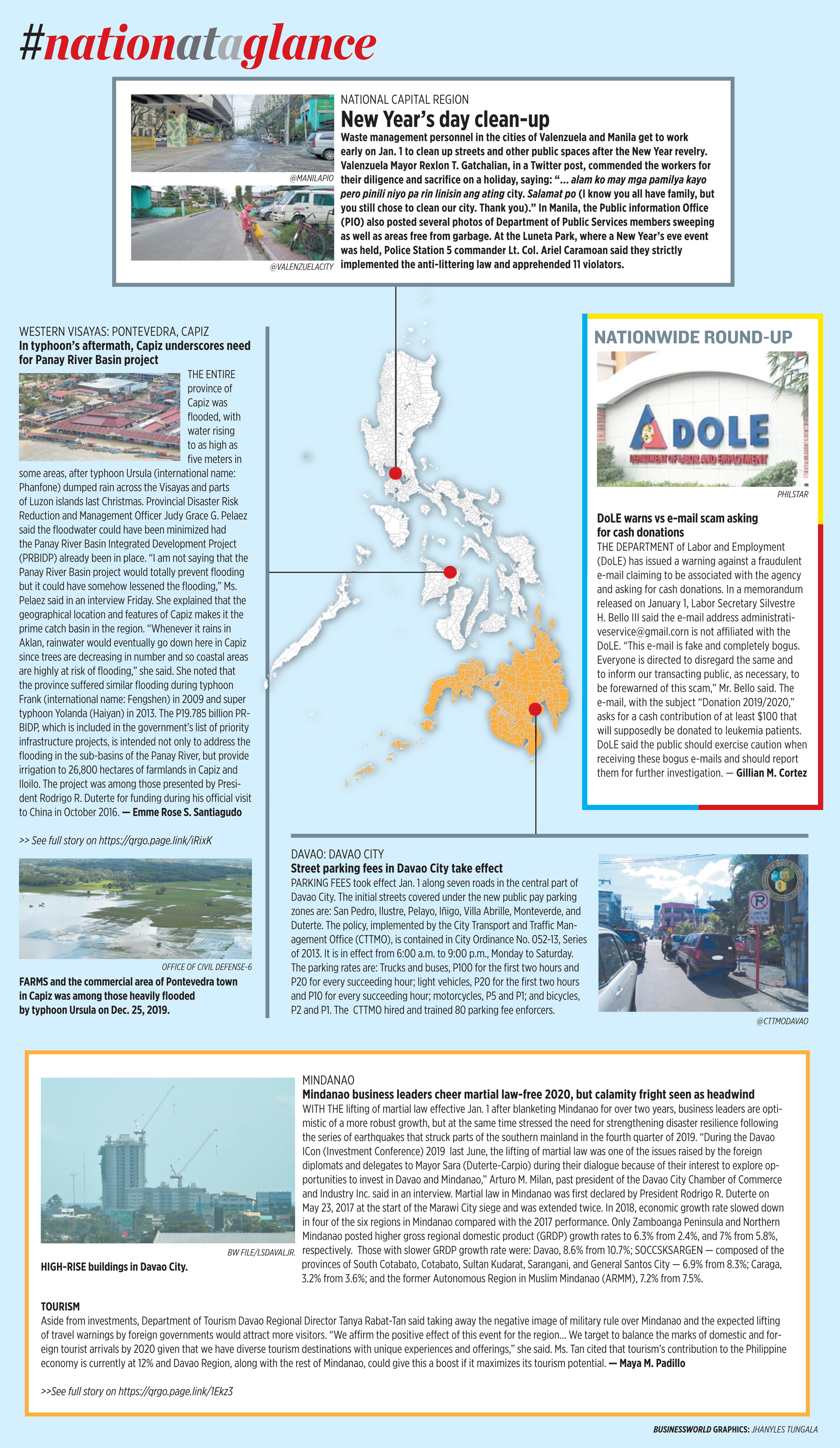 Nation at a Glance — (01/02/20)