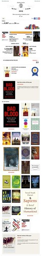 GoodReads 2019 Year in Books | by Andrew Canion